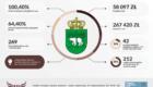 infografika Chełm #fundacja-wolności