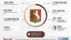 infografika Lublin #fundacja-wolności