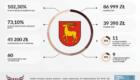 infografika Parczew #fundacja-wolności