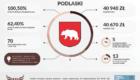 infografika Radzyń #fundacja-wolności