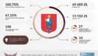 infografika Zamość miasto #fundacja-wolności