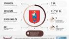 infografika Zamość wies #fundacja-wolności