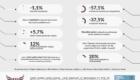 infografika zbiorcza #fundacja-wolności